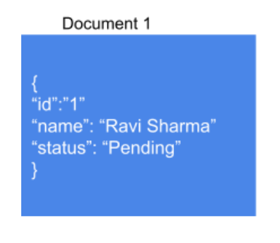 nosql document stores document example